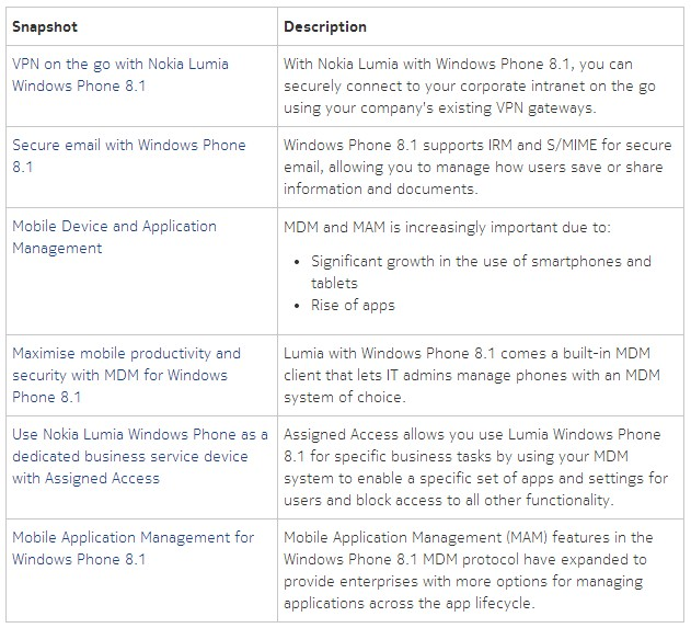 WindowsPhone81_Enterprise_news