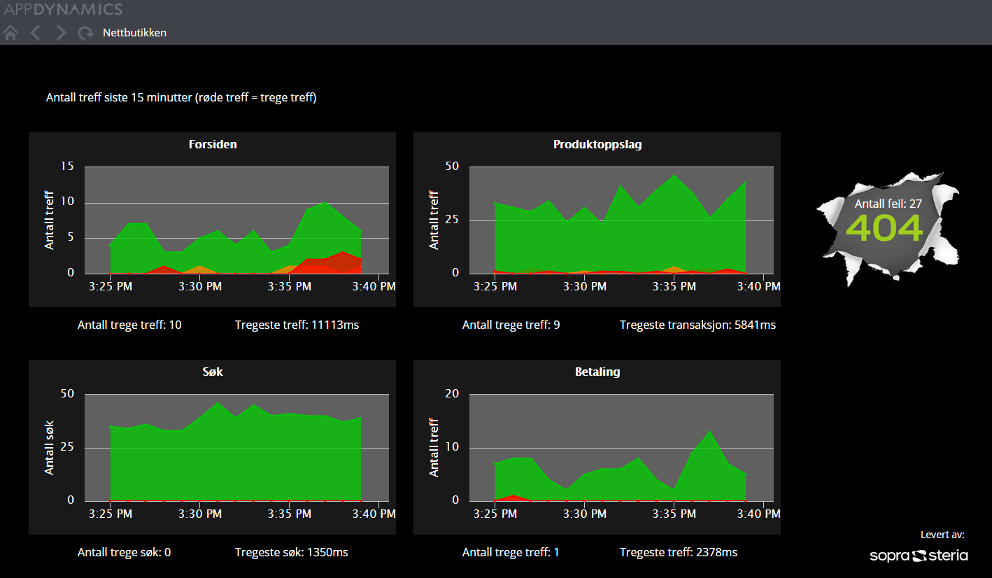 AppDynamics_Dashboard